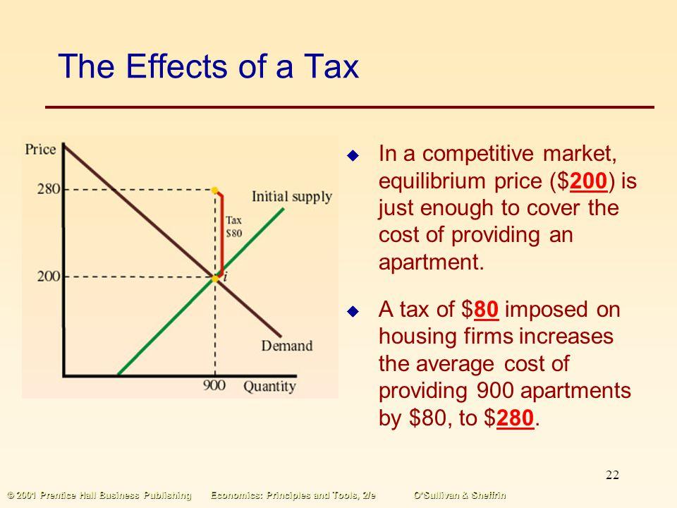 21 © 2001 Prentice Hall Business PublishingEconomics: Principles and Tools, 2/eOSullivan & Sheffrin Federal Revenue, 1996 (1996)