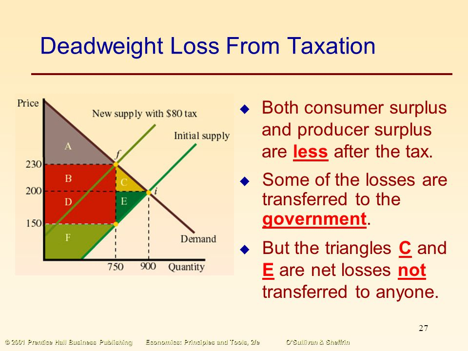 26 © 2001 Prentice Hall Business PublishingEconomics: Principles and Tools, 2/eOSullivan & Sheffrin The Effects of a Tax Revenue for the government fr