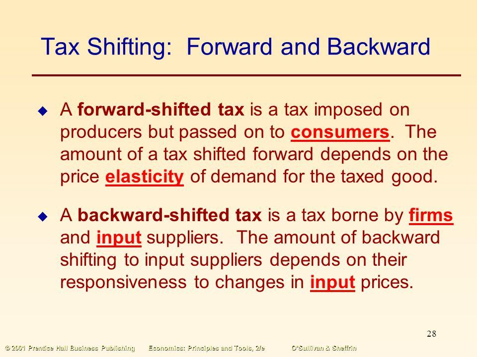 27 © 2001 Prentice Hall Business PublishingEconomics: Principles and Tools, 2/eOSullivan & Sheffrin Deadweight Loss From Taxation Both consumer surplu