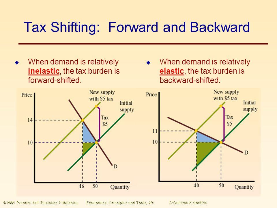 28 © 2001 Prentice Hall Business PublishingEconomics: Principles and Tools, 2/eOSullivan & Sheffrin Tax Shifting: Forward and Backward A forward-shift