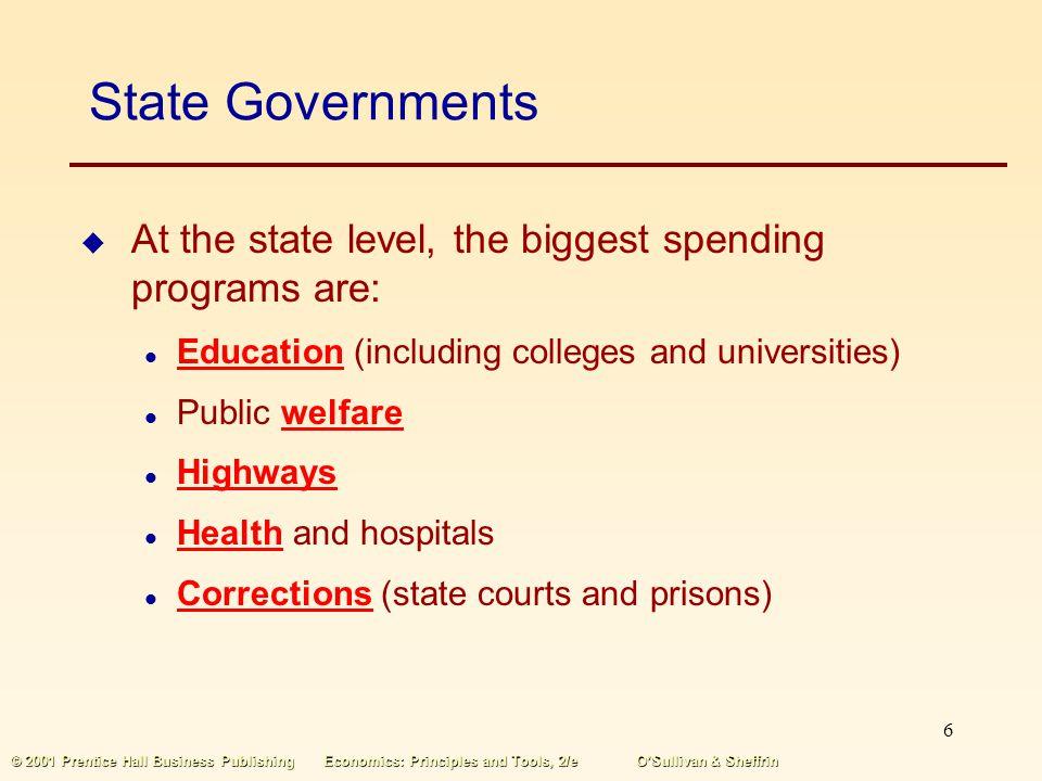 5 © 2001 Prentice Hall Business PublishingEconomics: Principles and Tools, 2/eOSullivan & Sheffrin Local Expenditures, 1996