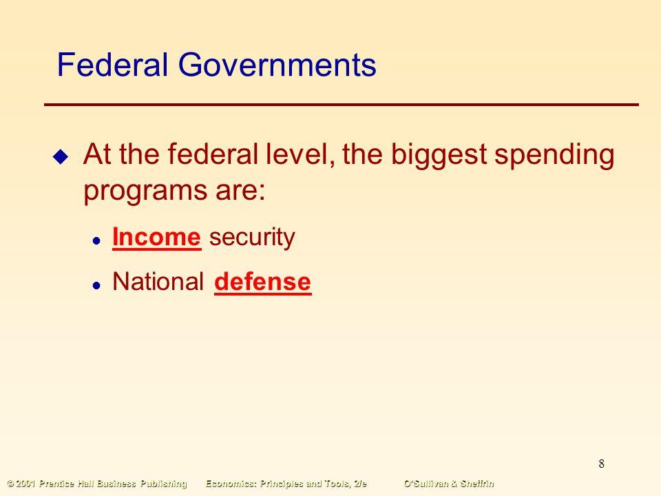7 © 2001 Prentice Hall Business PublishingEconomics: Principles and Tools, 2/eOSullivan & Sheffrin State Expenditures, 1996