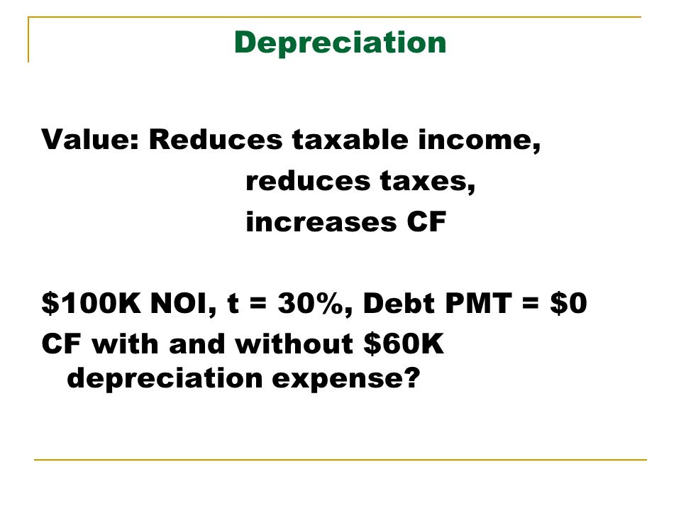 Depreciation Value: Reduces taxable income, reduces taxes, increases CF $100K NOI, t = 30%, Debt PMT = $0 CF with and without $60K depreciation expense