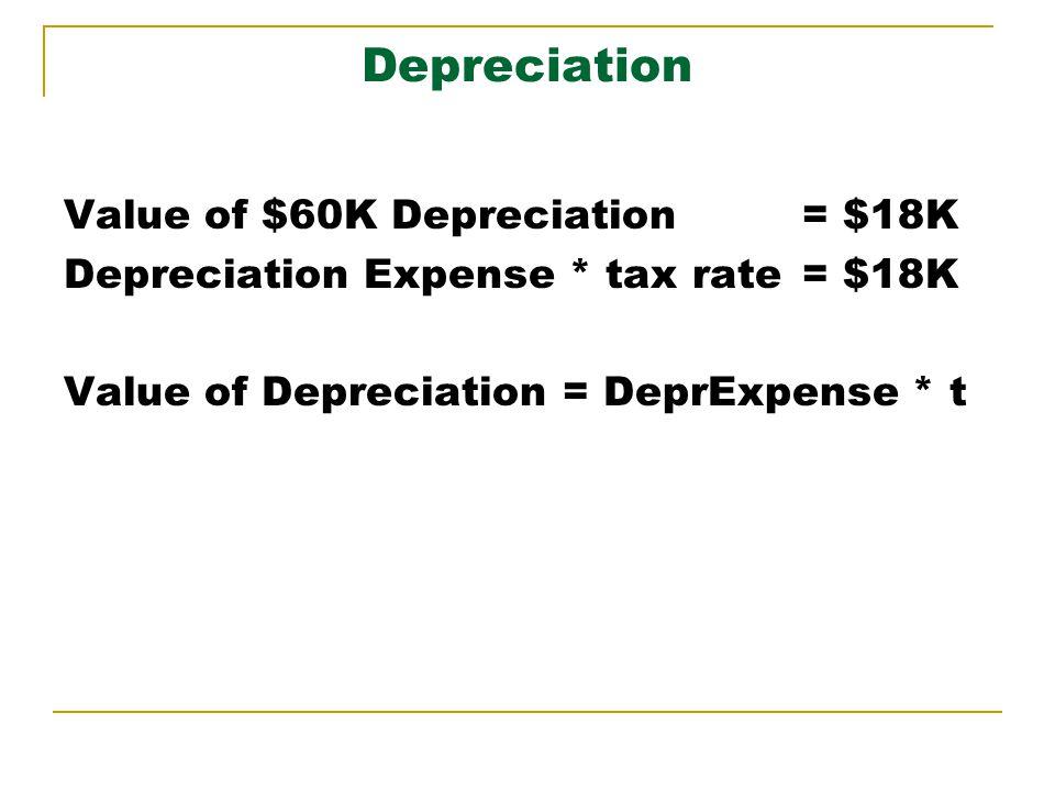 Depreciation Value of $60K Depreciation = $18K Depreciation Expense * tax rate= $18K Value of Depreciation = DeprExpense * t