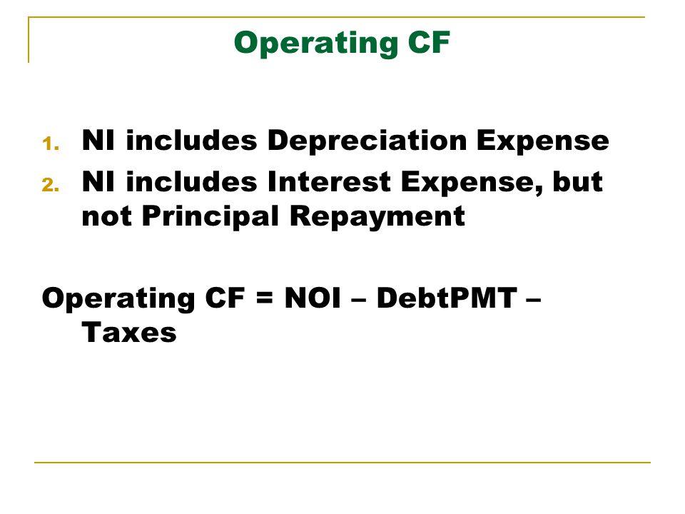 Operating CF 1. NI includes Depreciation Expense 2. NI includes Interest Expense, but not Principal Repayment Operating CF = NOI – DebtPMT – Taxes