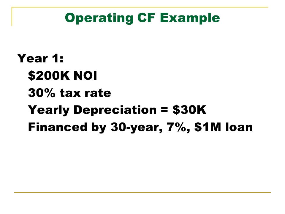 Operating CF Example Year 1: $200K NOI 30% tax rate Yearly Depreciation = $30K Financed by 30-year, 7%, $1M loan