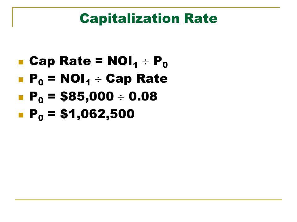 Capitalization Rate Cap Rate = NOI 1 P 0 P 0 = NOI 1 Cap Rate P 0 = $85,000 0.08 P 0 = $1,062,500