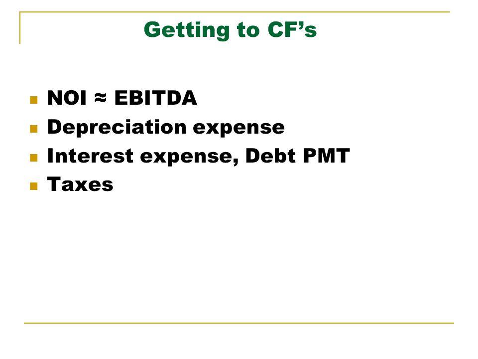 Terminal CF Example Net Terminal CF: 1.Selling P = +$2,400,000 2.