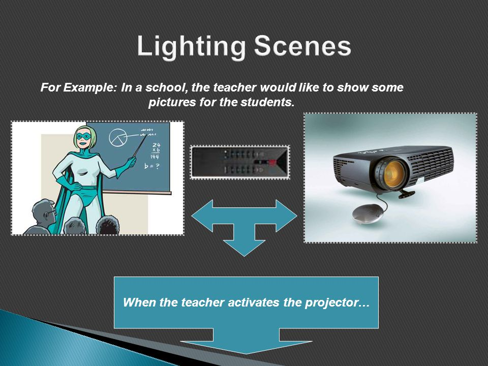 For Example: In a school, the teacher would like to show some pictures for the students. When the teacher activates the projector…
