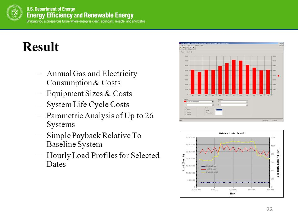 Overview of the BCHP Screening Tool Result –Annual Gas and Electricity Consumption & Costs –Equipment Sizes & Costs –System Life Cycle Costs –Parametr