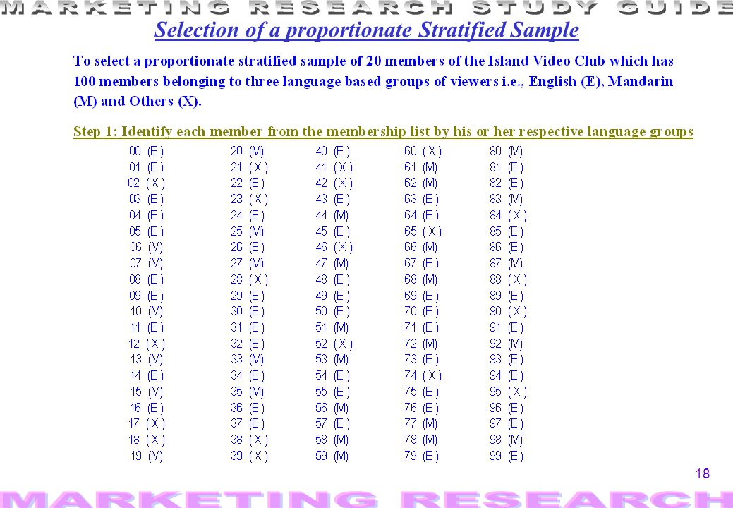 18 Selection of a proportionate Stratified Sample