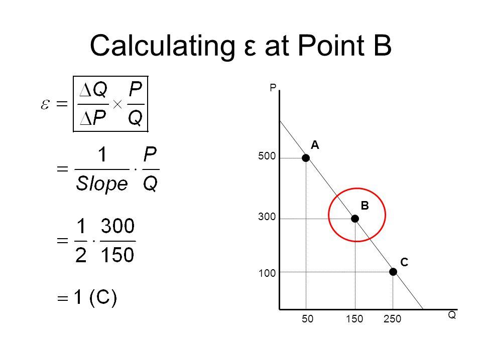 P A 500 50 B 300 150 C 100 250 Calculating ε at Point B Q