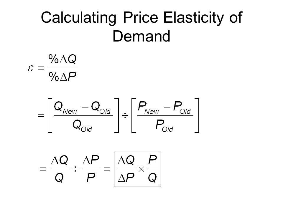 Calculating Price Elasticity of Demand