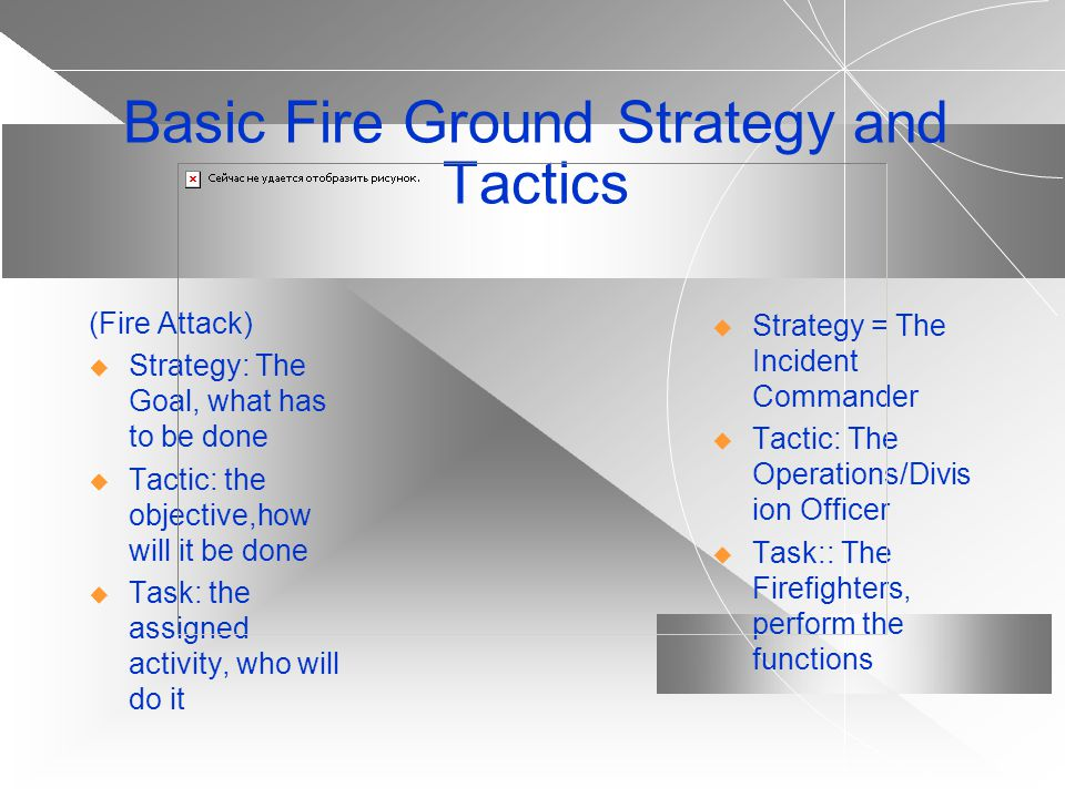 Basic Fire Ground Strategy and Tactics
