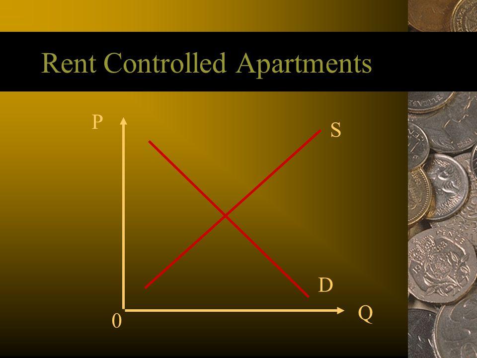 Rent Controlled Apartments P Q S D 0