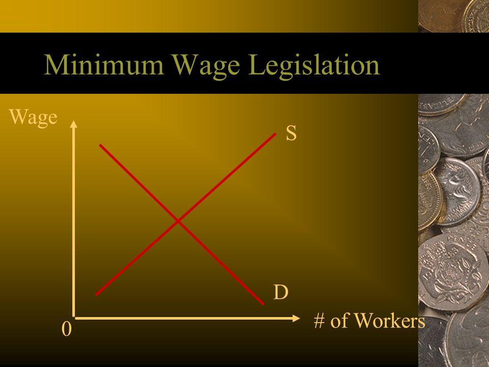 Minimum Wage Legislation Wage # of Workers S D 0