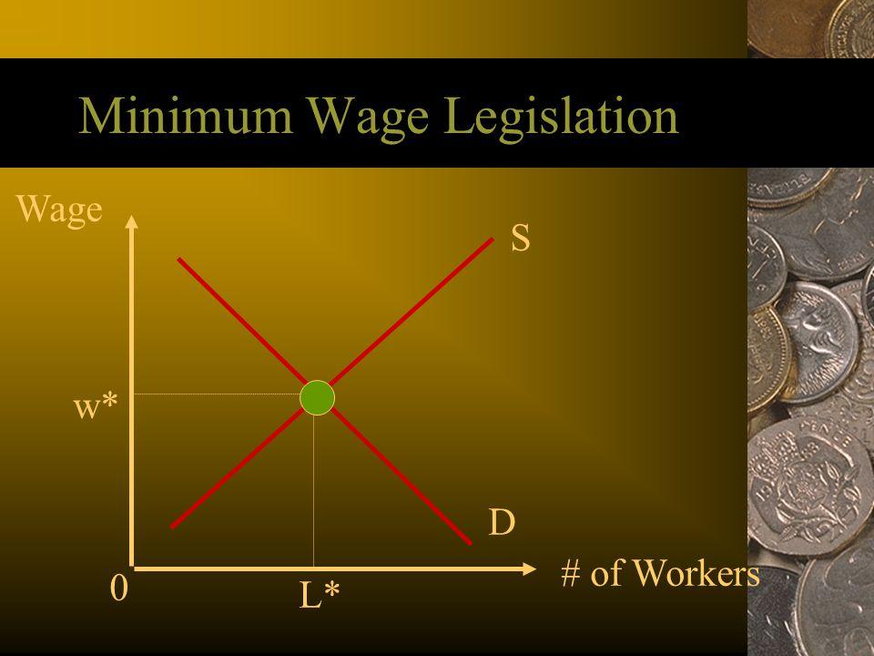 Minimum Wage Legislation Wage # of Workers S D w* L* 0