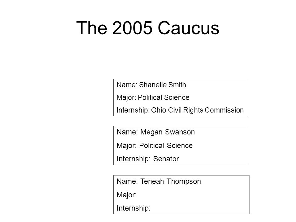 The 2005 Caucus Name: Shanelle Smith Major: Political Science Internship: Ohio Civil Rights Commission Name: Megan Swanson Major: Political Science In