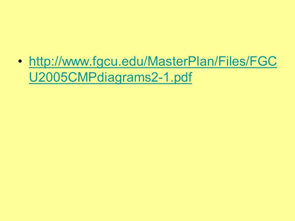 http://www.fgcu.edu/MasterPlan/Files/FGC U2005CMPdiagrams2-1.pdfhttp://www.fgcu.edu/MasterPlan/Files/FGC U2005CMPdiagrams2-1.pdf