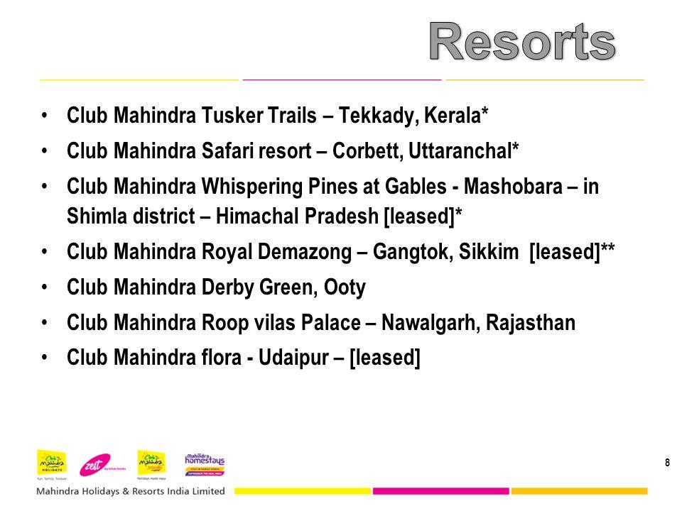 Club Mahindra Tusker Trails – Tekkady, Kerala* Club Mahindra Safari resort – Corbett, Uttaranchal* Club Mahindra Whispering Pines at Gables - Mashobara – in Shimla district – Himachal Pradesh [leased]* Club Mahindra Royal Demazong – Gangtok, Sikkim [leased]** Club Mahindra Derby Green, Ooty Club Mahindra Roop vilas Palace – Nawalgarh, Rajasthan Club Mahindra flora - Udaipur – [leased] 8