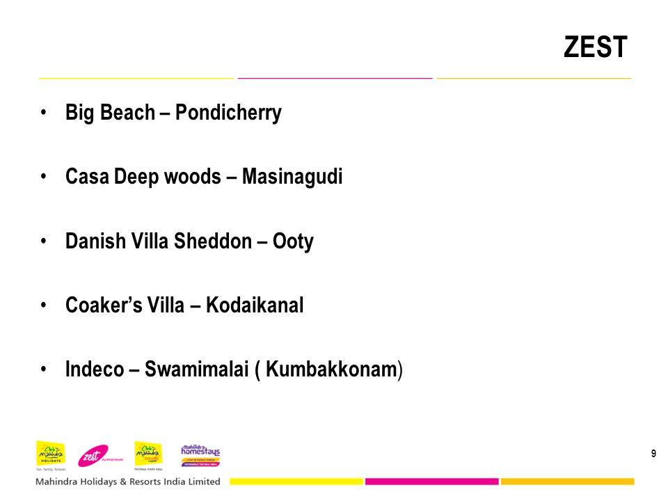 ZEST Big Beach – Pondicherry Casa Deep woods – Masinagudi Danish Villa Sheddon – Ooty Coakers Villa – Kodaikanal Indeco – Swamimalai ( Kumbakkonam ) 9