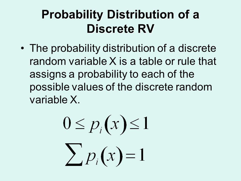 Probability Distribution of a Discrete RV The probability distribution of a discrete random variable X is a table or rule that assigns a probability t