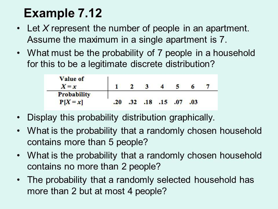Example 7.12 Let X represent the number of people in an apartment. Assume the maximum in a single apartment is 7. What must be the probability of 7 pe
