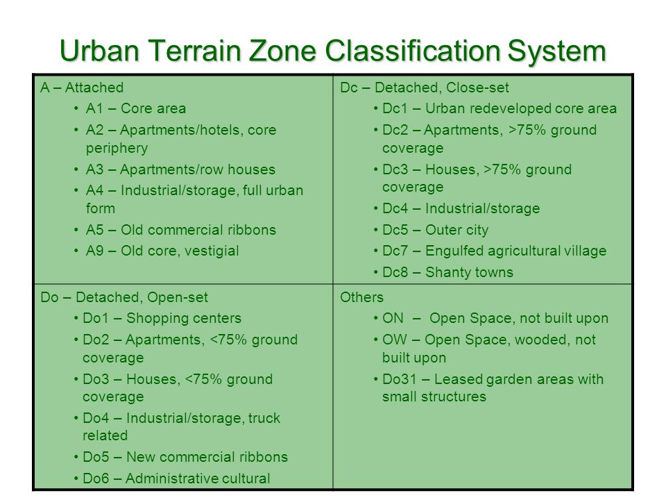Urban Terrain Zone Classification System A – Attached A1 – Core area A2 – Apartments/hotels, core periphery A3 – Apartments/row houses A4 – Industrial