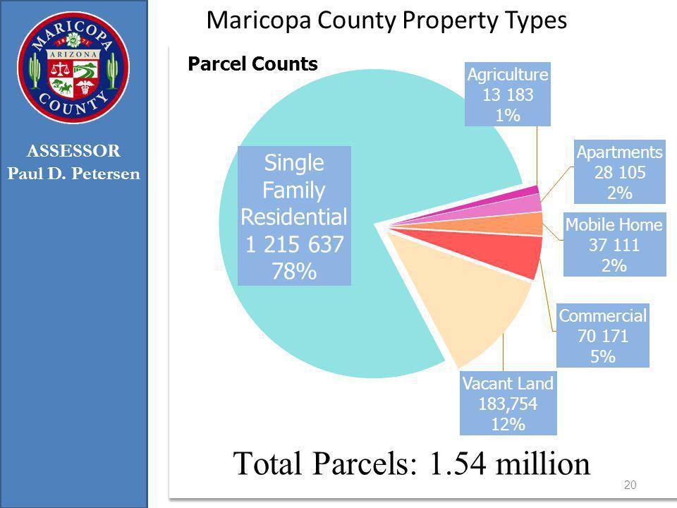 Maricopa County Property Types 20 ASSESSOR Paul D. Petersen