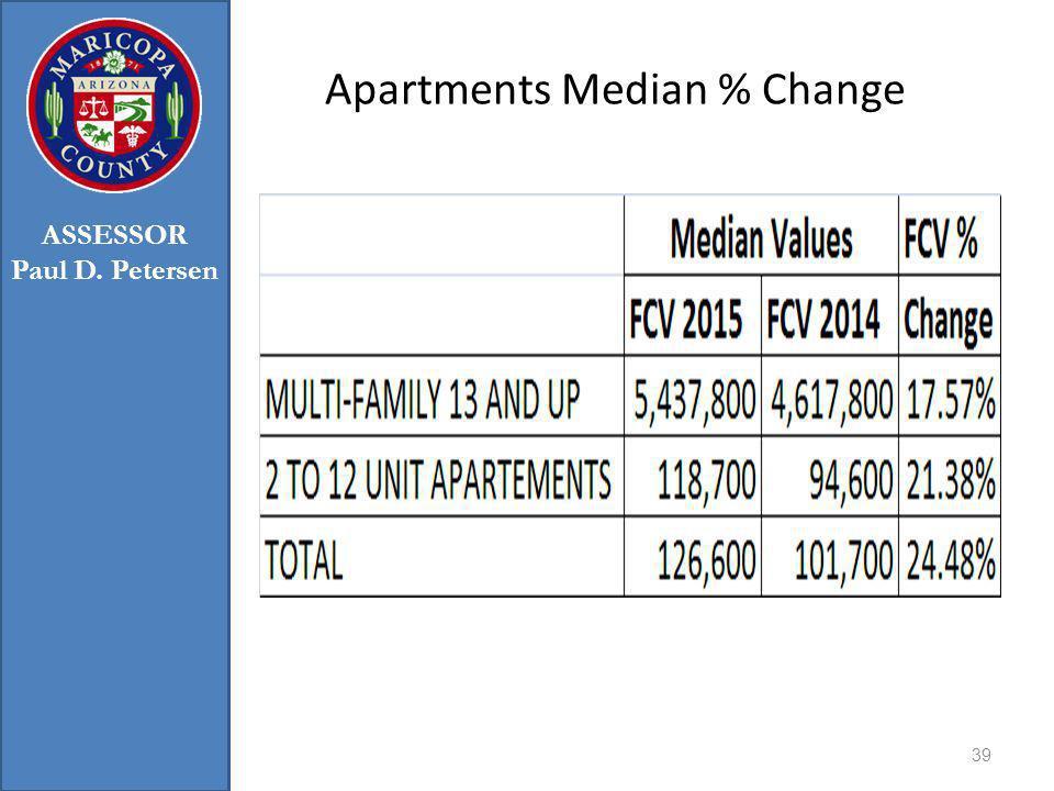 Apartments Median % Change 39 ASSESSOR Paul D. Petersen
