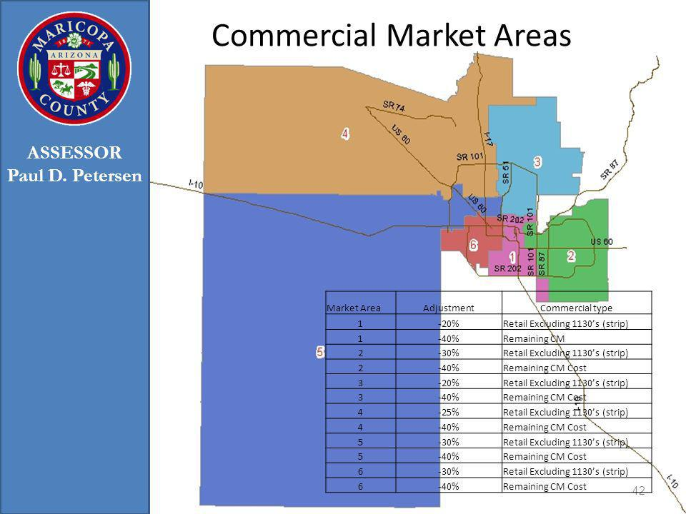 Commercial Market Areas 42 Market AreaAdjustmentCommercial type 1-20%Retail Excluding 1130s (strip) 1-40%Remaining CM Cost 2-30%Retail Excluding 1130s