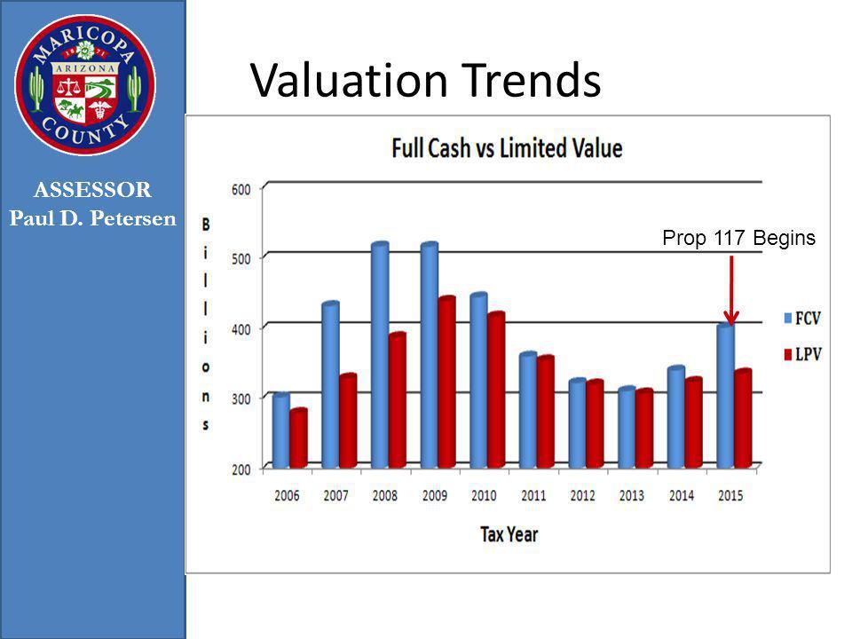 Valuation Trends Prop 117 Begins ASSESSOR Paul D. Petersen Prop 117 Begins
