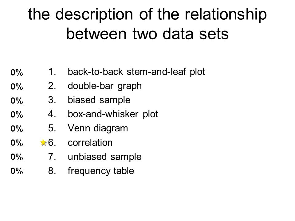 the description of the relationship between two data sets 1.back-to-back stem-and-leaf plot 2.double-bar graph 3.biased sample 4.box-and-whisker plot
