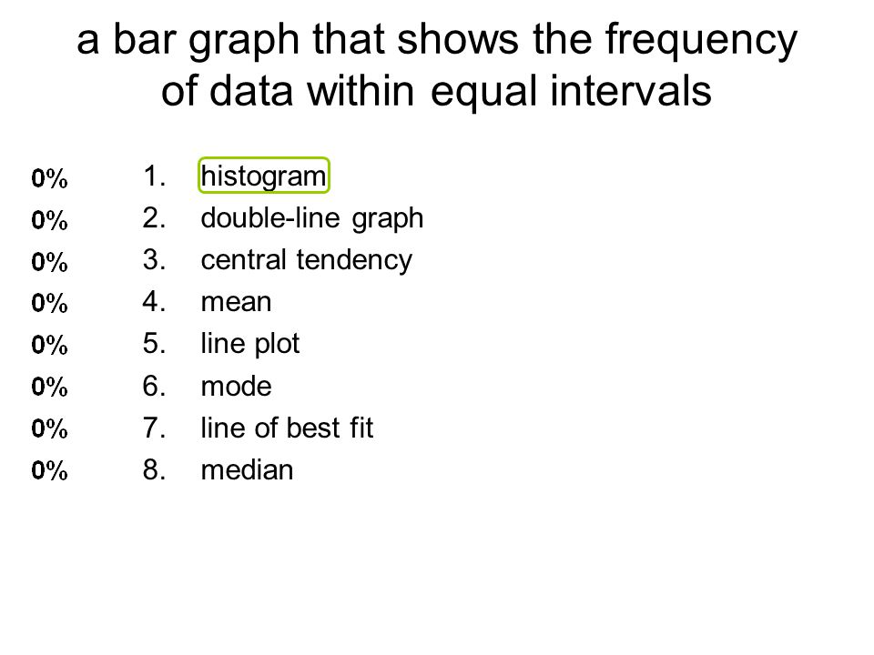 a bar graph that shows the frequency of data within equal intervals 1.histogram 2.double-line graph 3.central tendency 4.mean 5.line plot 6.mode 7.lin