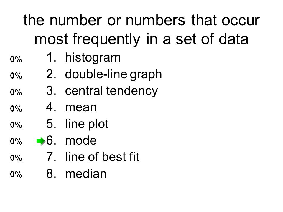 the number or numbers that occur most frequently in a set of data 1.histogram 2.double-line graph 3.central tendency 4.mean 5.line plot 6.mode 7.line