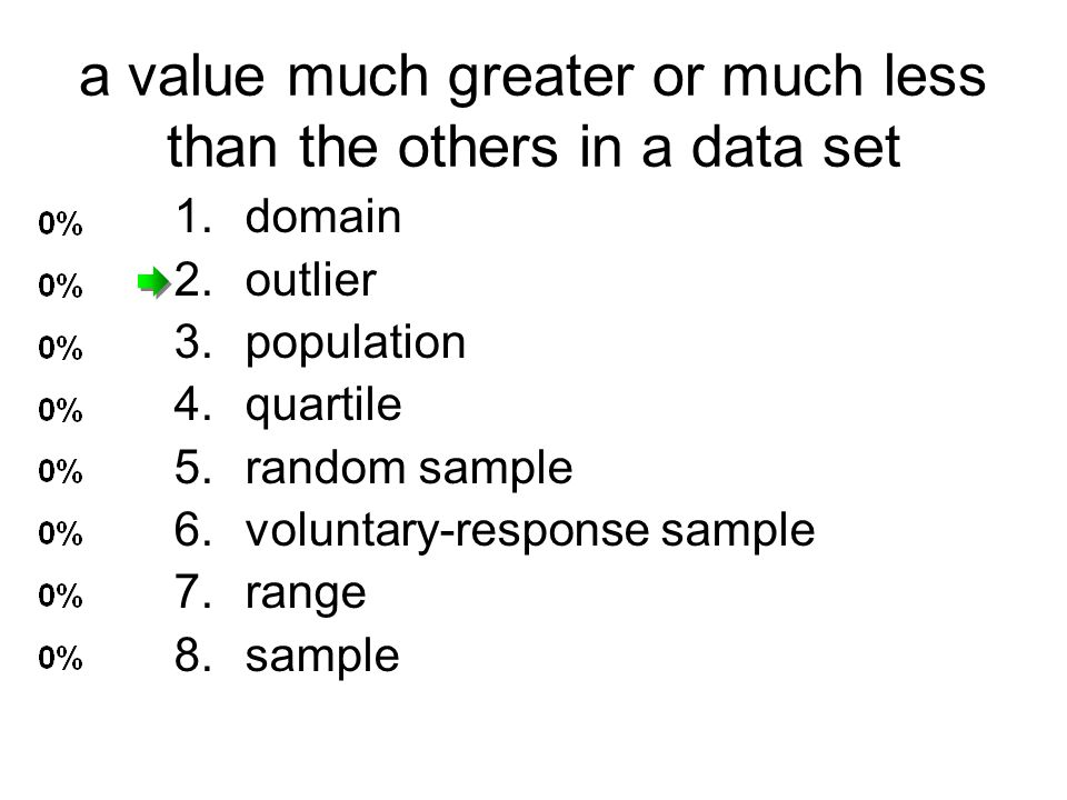 a value much greater or much less than the others in a data set 1.domain 2.outlier 3.population 4.quartile 5.random sample 6.voluntary-response sample