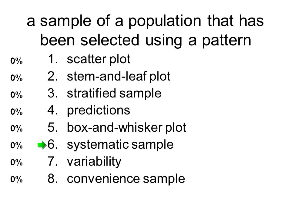 a sample of a population that has been selected using a pattern 1.scatter plot 2.stem-and-leaf plot 3.stratified sample 4.predictions 5.box-and-whiske