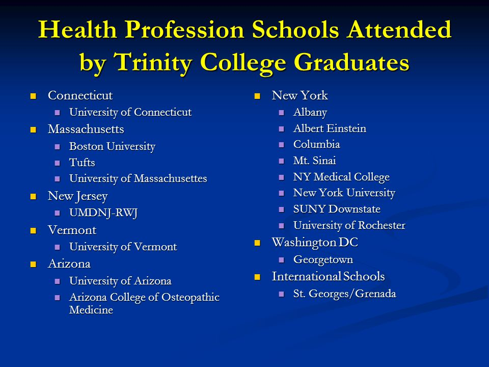 Health Profession Schools Attended by Trinity College Graduates Connecticut Connecticut University of Connecticut University of Connecticut Massachuse