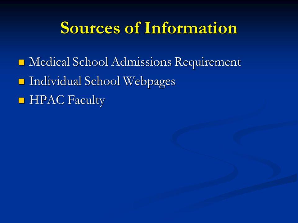 Sources of Information Medical School Admissions Requirement Medical School Admissions Requirement Individual School Webpages Individual School Webpages HPAC Faculty HPAC Faculty