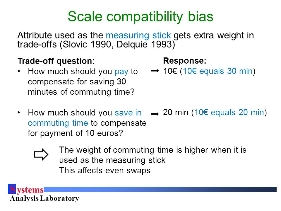S ystems Analysis Laboratory Helsinki University of Technology Scale compatibility bias Trade-off question: How much should you pay to compensate for saving 30 minutes of commuting time.