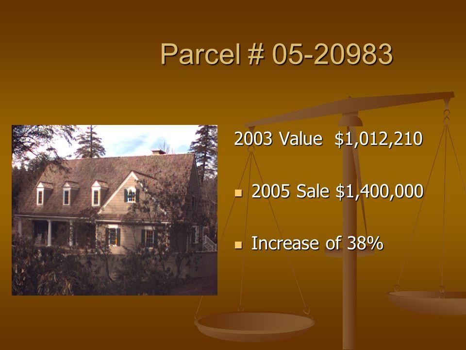 Parcel # 05-20983 Parcel # 05-20983 2003 Value $1,012,210 2005 Sale $1,400,000 Increase of 38%