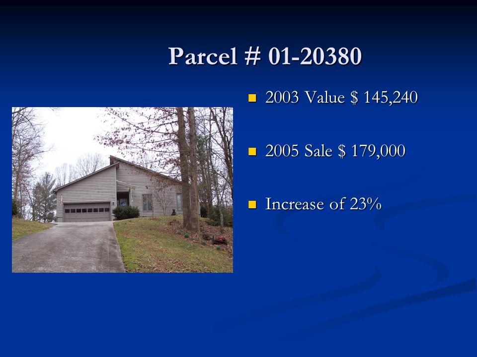 Parcel # 01-20380 Parcel # 01-20380 2003 Value $ 145,240 2005 Sale $ 179,000 Increase of 23%
