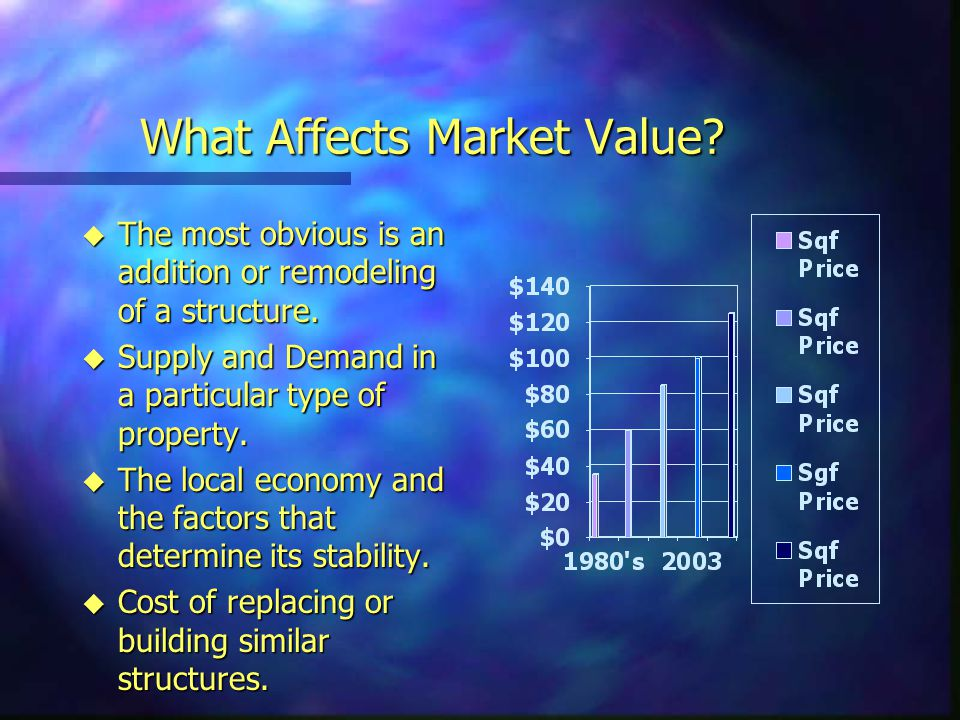 What Affects Market Value. u The most obvious is an addition or remodeling of a structure.