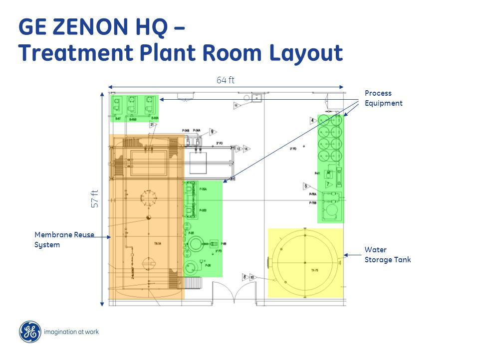 GE ZENON HQ – Treatment Plant Room Layout 64 ft 57 ft Membrane Reuse System Process Equipment Water Storage Tank