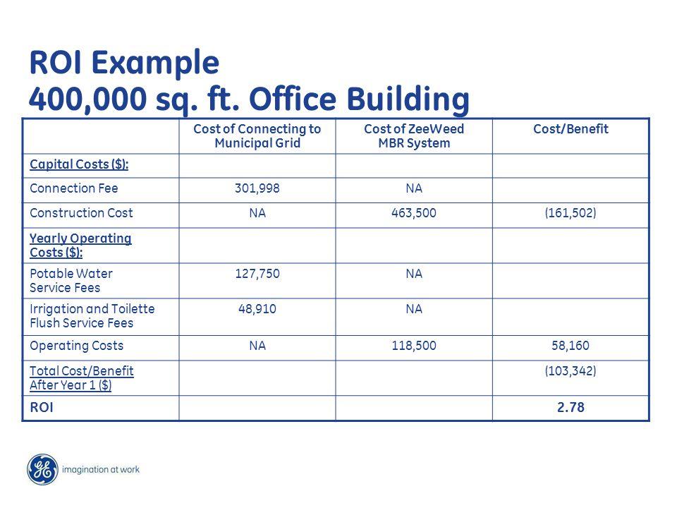 ROI Example 400,000 sq. ft.
