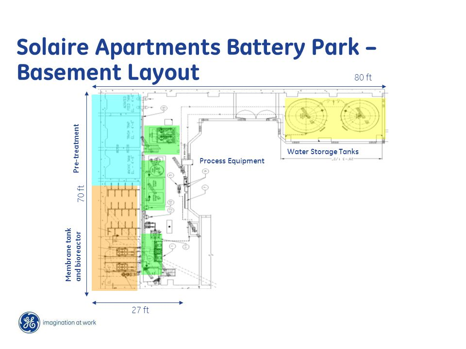 Solaire Apartments Battery Park – Basement Layout 70 ft 27 ft Membrane tank and bioreactor Pre-treatment Process Equipment Water Storage Tanks 80 ft