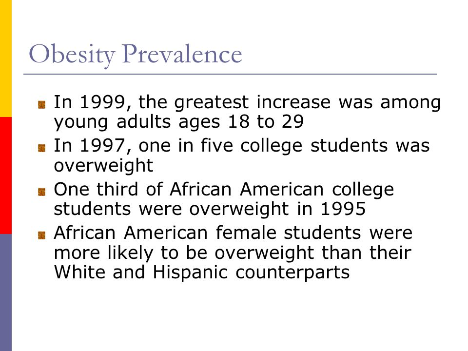 Obesity Prevalence In 1999, the greatest increase was among young adults ages 18 to 29 In 1997, one in five college students was overweight One third of African American college students were overweight in 1995 African American female students were more likely to be overweight than their White and Hispanic counterparts