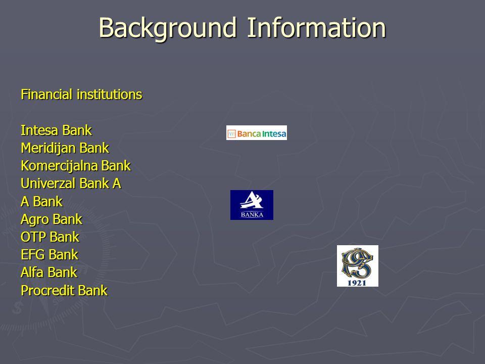 Background Information Financial institutions Intesa Bank Meridijan Bank Komercijalna Bank Univerzal Bank A A Bank Agro Bank OTP Bank EFG Bank Alfa Bank Procredit Bank