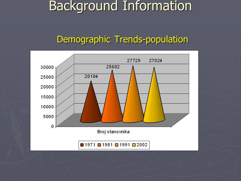 Background Information Demographic Trends-population