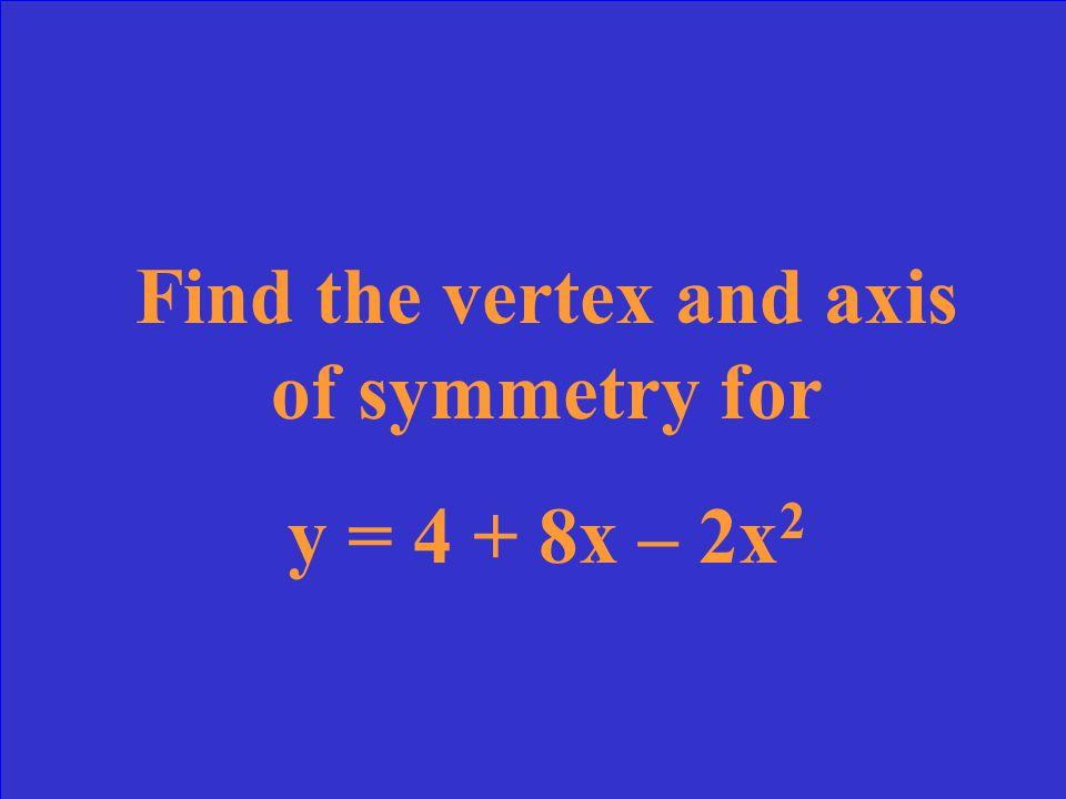 x = ½ (1/2, -1/4)